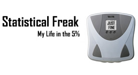 Statistical Freak