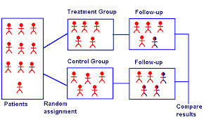 RCT flow image