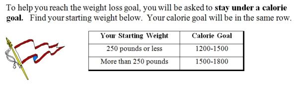 Calorie Goal