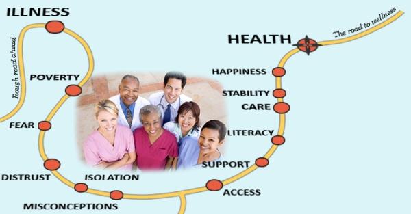 SDH Roadmap